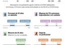 DEPORTES Y PASEOS A PARTIR DE MAÑANA